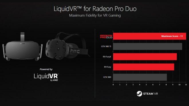 L'AMD Radeon Pro Duo taillée pour la réalité virtuelle