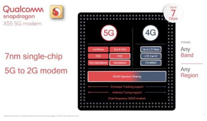 modem Qualcomm X55