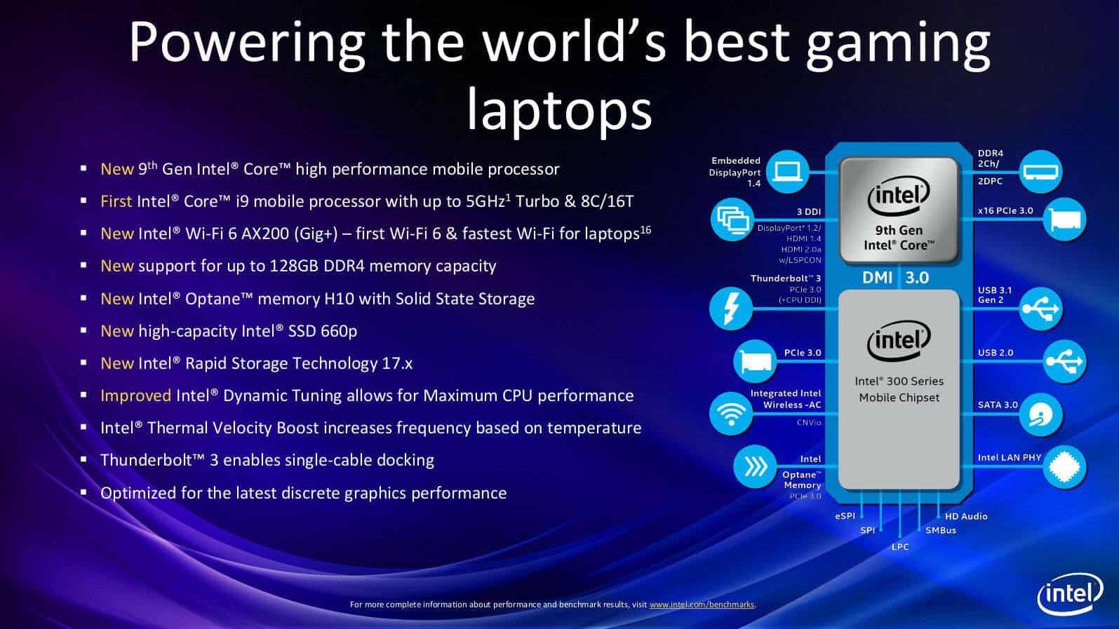 latest 9th generation processors - 1000×562