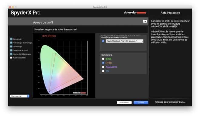 Les résultats sur l'espace de couleur NTSC, surtout utilisé en en Amérique du Nord et en Asie pour la vidéo