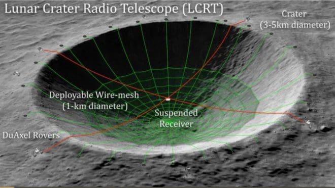NASA télescope cratère Lune